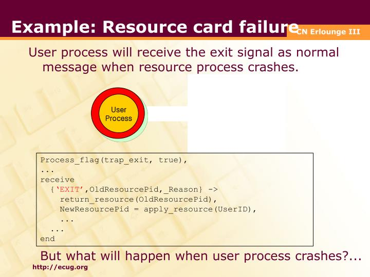 Example: Resource card failure