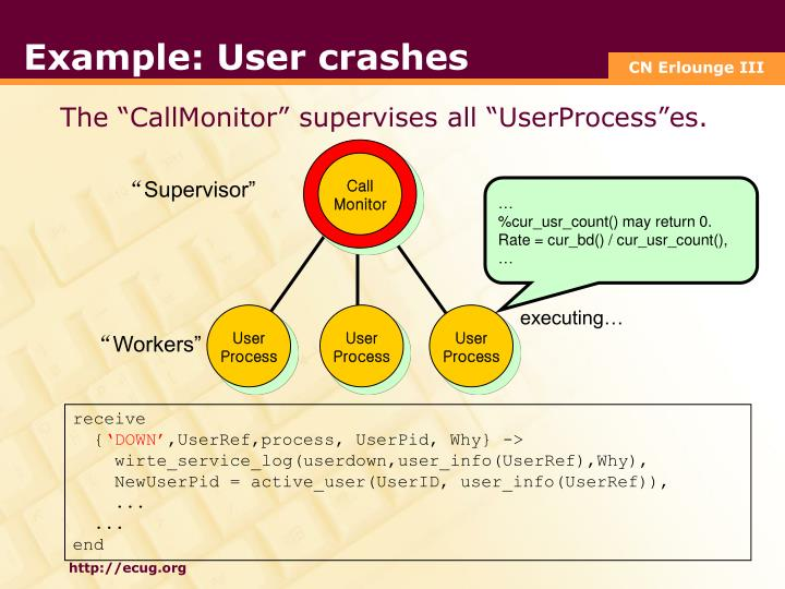 Example: User crashes