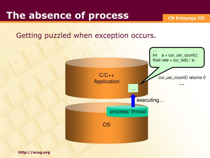 The absence of process