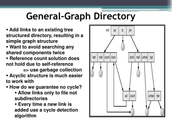 General-Graph Directory