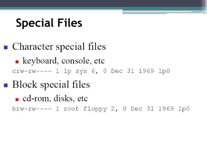 Special Files