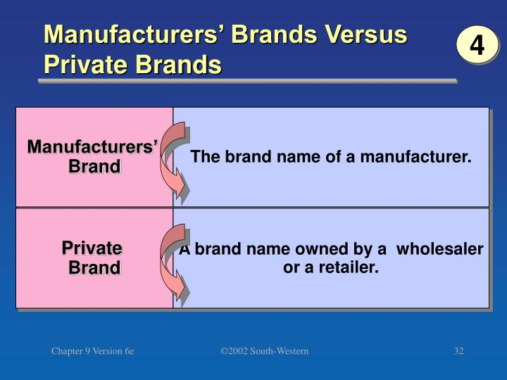 Manufacturers'