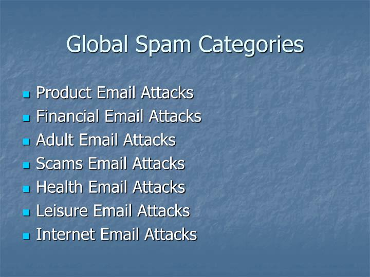 Global Spam Categories