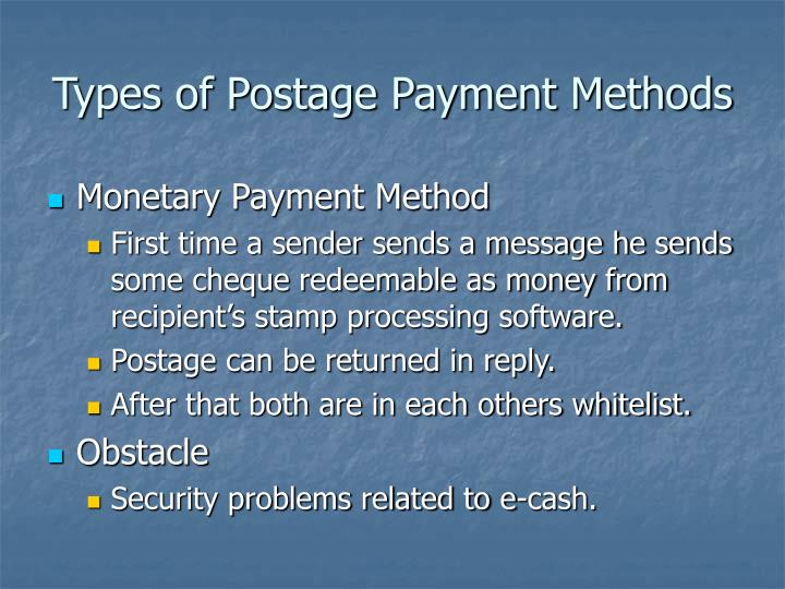 Types of Postage Payment Methods