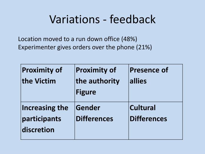 Variations - feedback