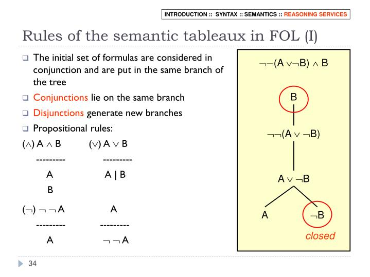 Rules of the semantic tableaux in FOL (I)