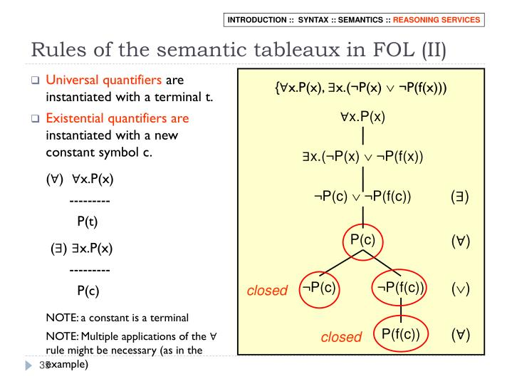 Rules of the semantic tableaux in FOL (II)