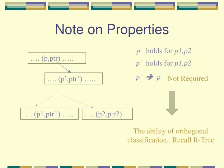 The ability of orthogonal classification.. Recall R-Tree