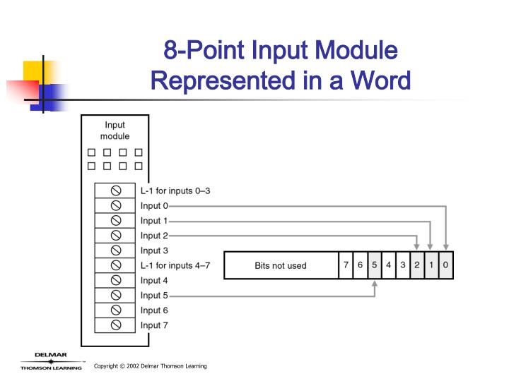 8-Point Input Module