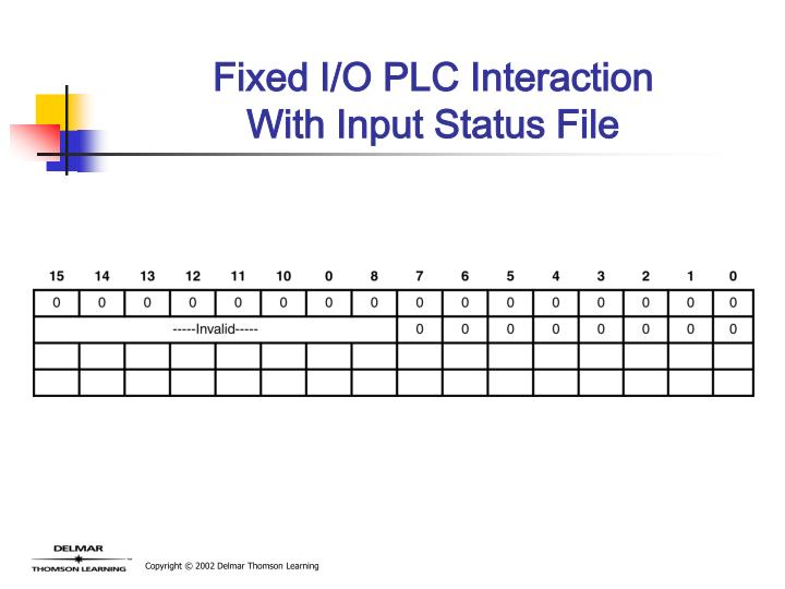 Fixed I/O PLC Interaction
