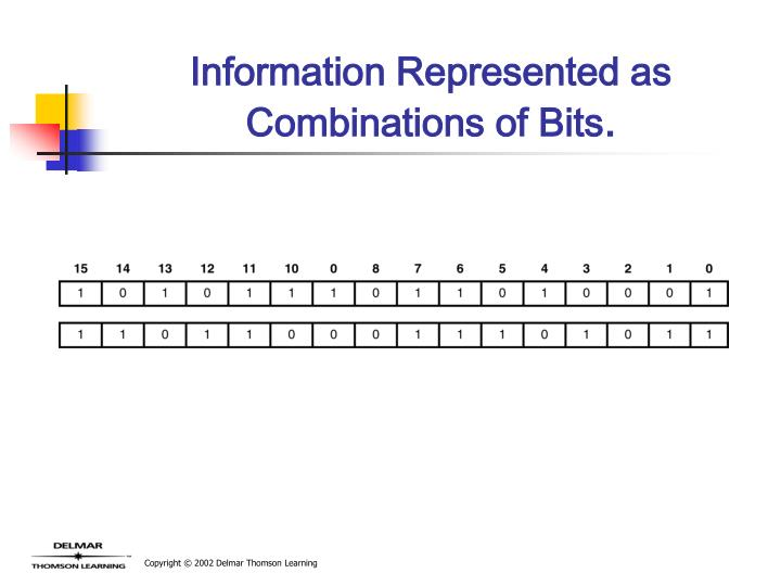 Information Represented as Combinations of Bits