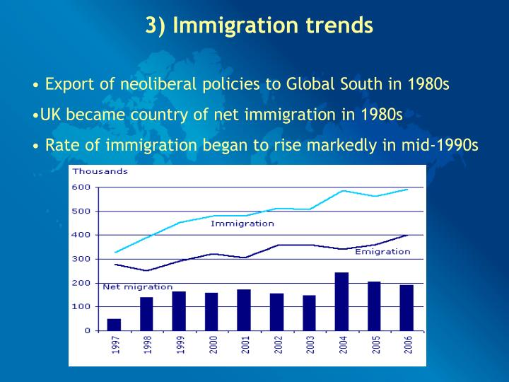 3) Immigration trends