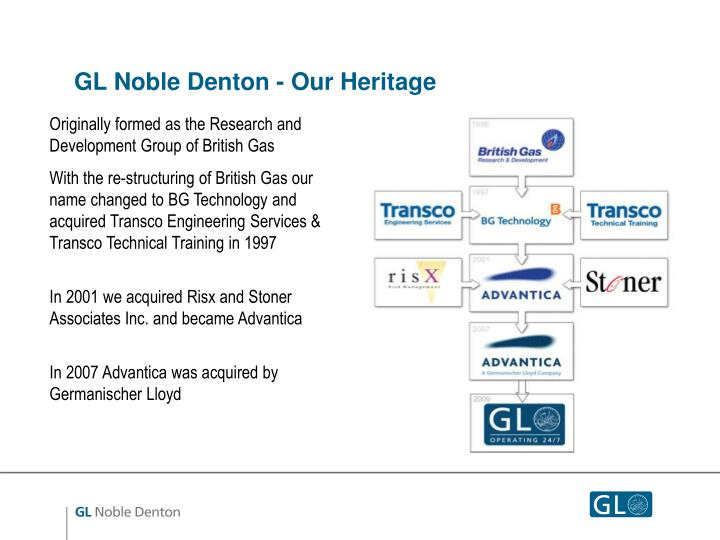GL Noble Denton - Our Heritage