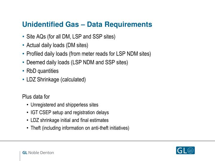 Unidentified Gas – Data Requirements