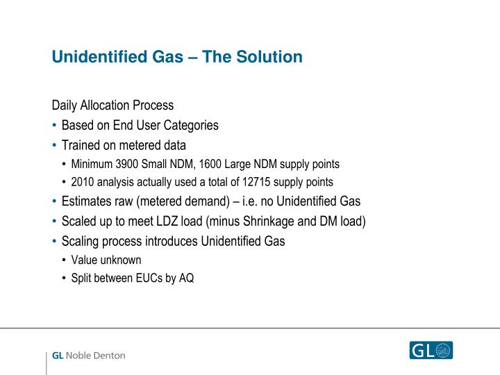 Unidentified Gas – The Solution