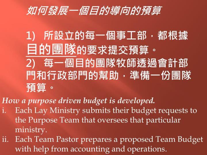 如何發展一個目的導向的預算