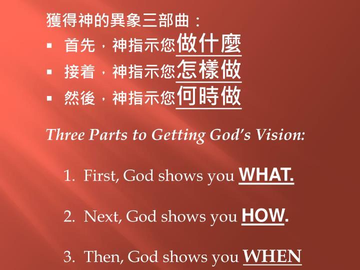 獲得神的異象三部曲: