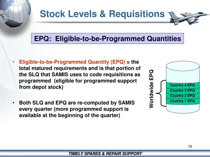 Stock Levels & Requisitions