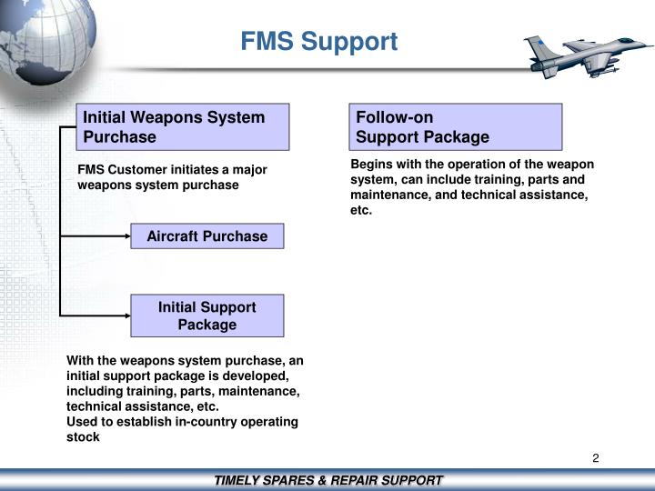 FMS Support
