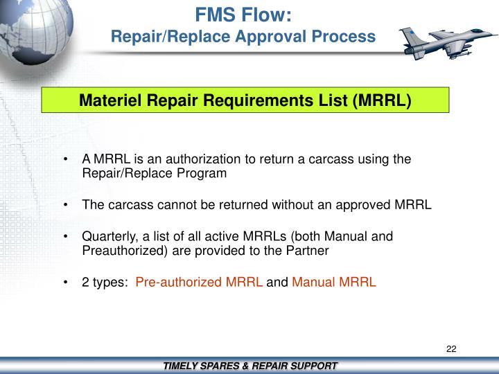 FMS Flow:
