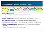 audit readiness strategy business rules