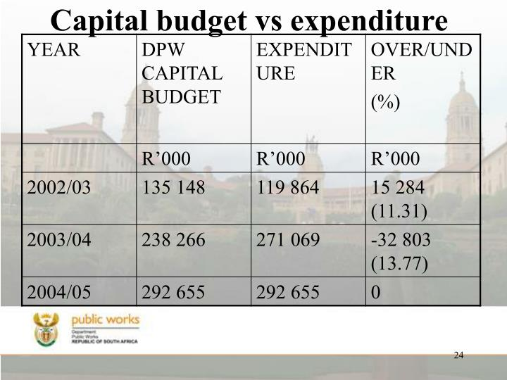 Capital budget vs expenditure