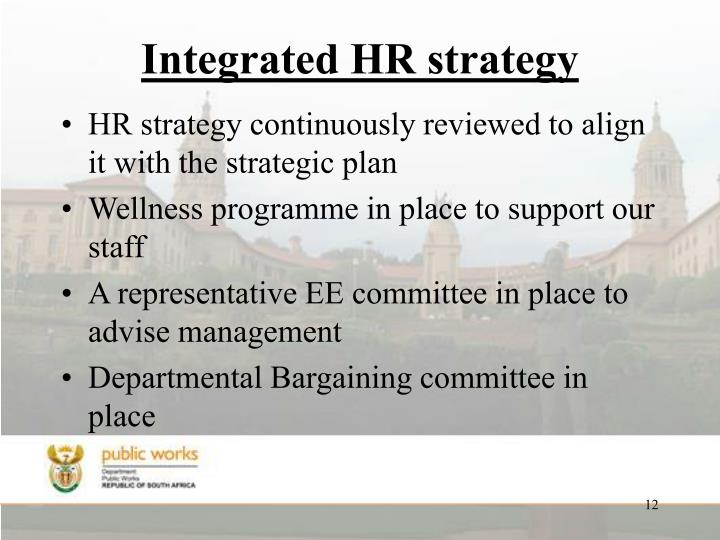 Integrated HR strategy