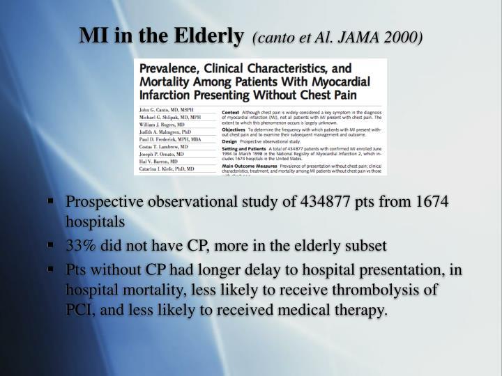 MI in the Elderly