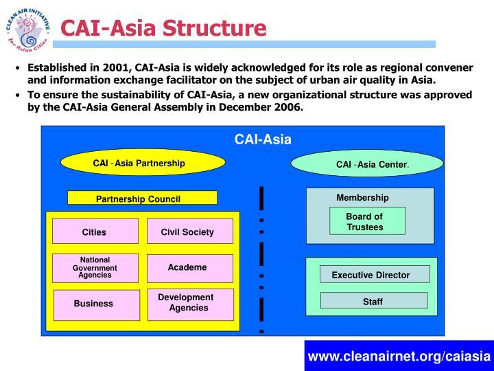 CAI-Asia