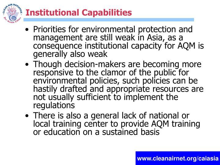 Institutional Capabilities