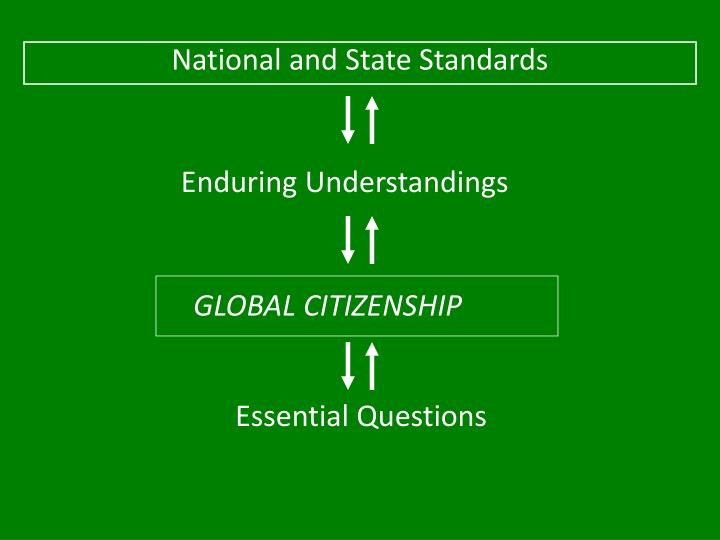 National and State Standards