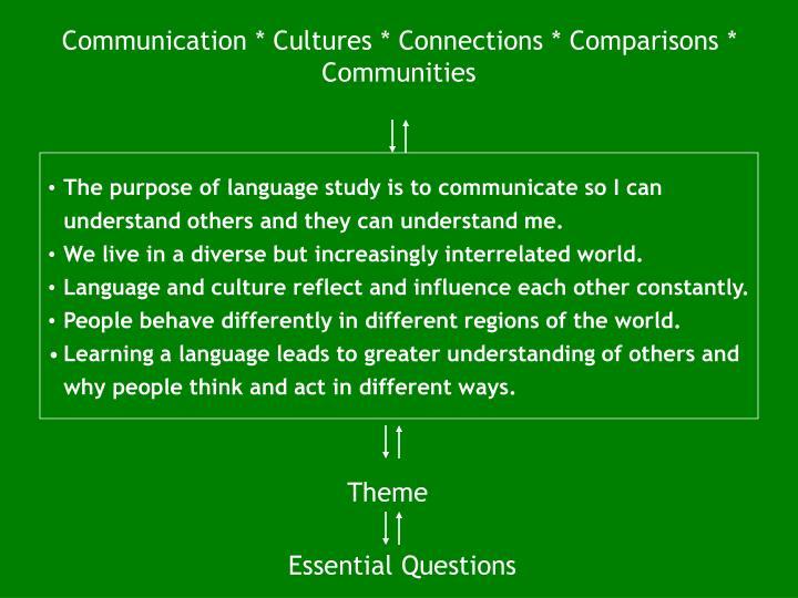 Communication * Cultures * Connections * Comparisons * Communities