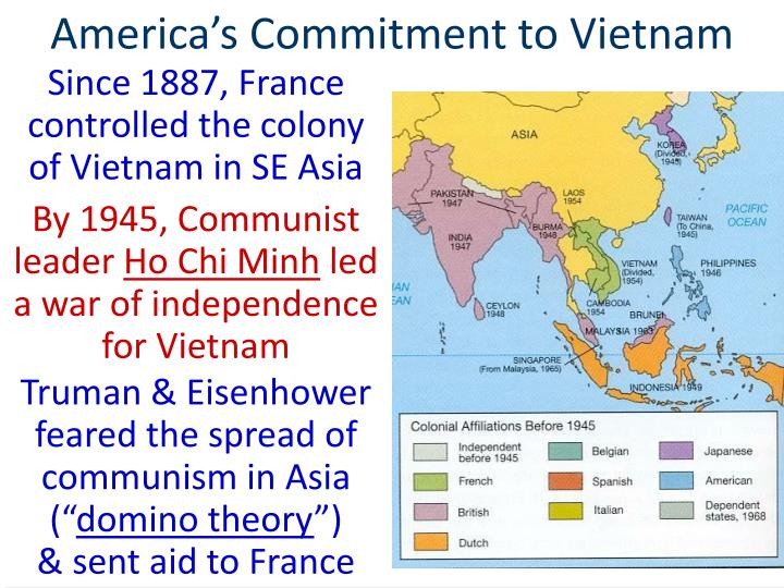 America s commitment to vietnam