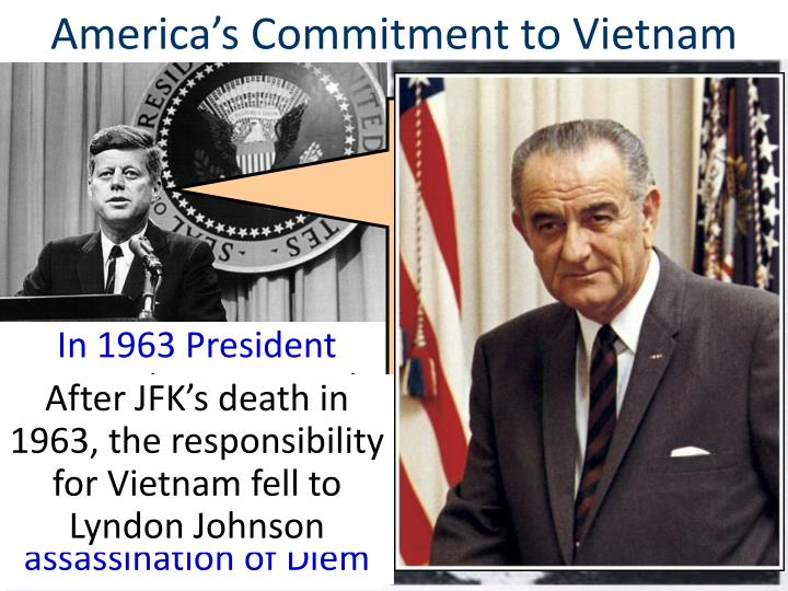America's Commitment to Vietnam