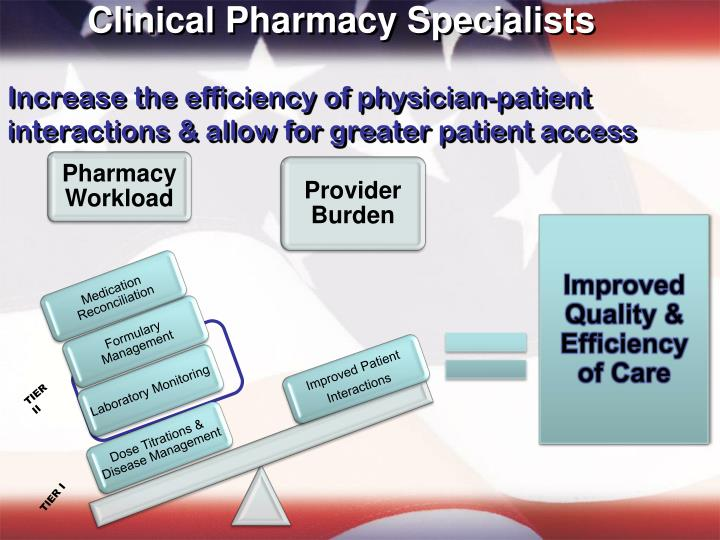 Clinical Pharmacy Specialists