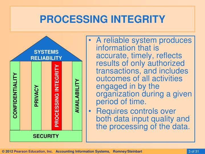 PROCESSING INTEGRITY