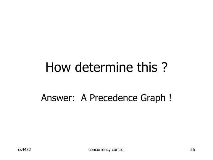 How determine this ?