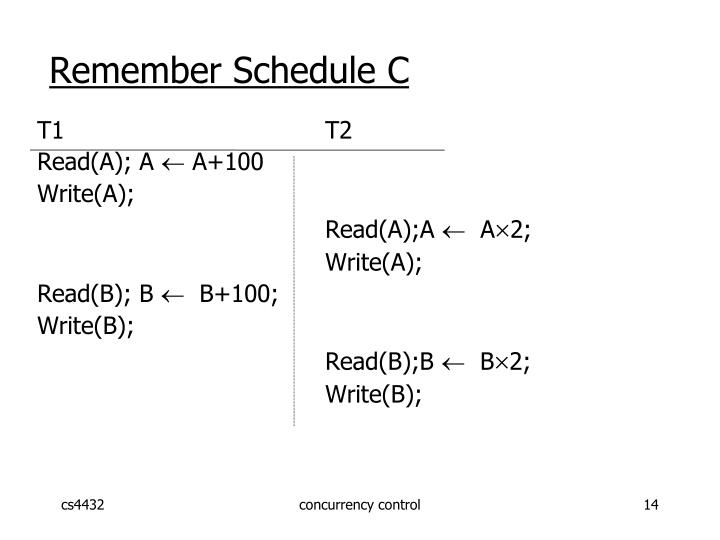 Remember Schedule C