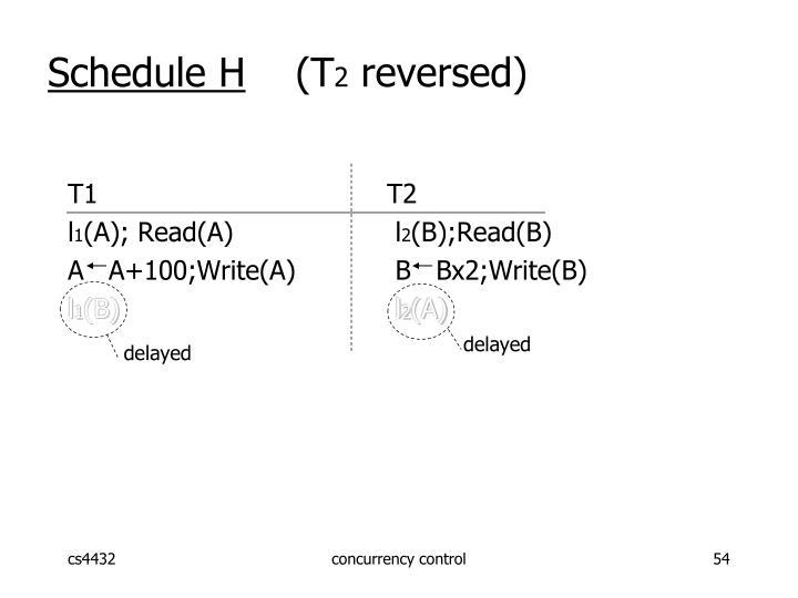 Schedule H