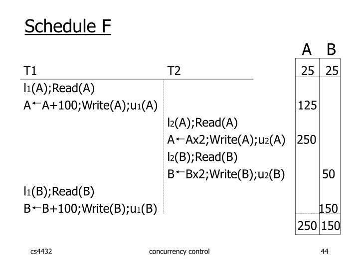 Schedule F