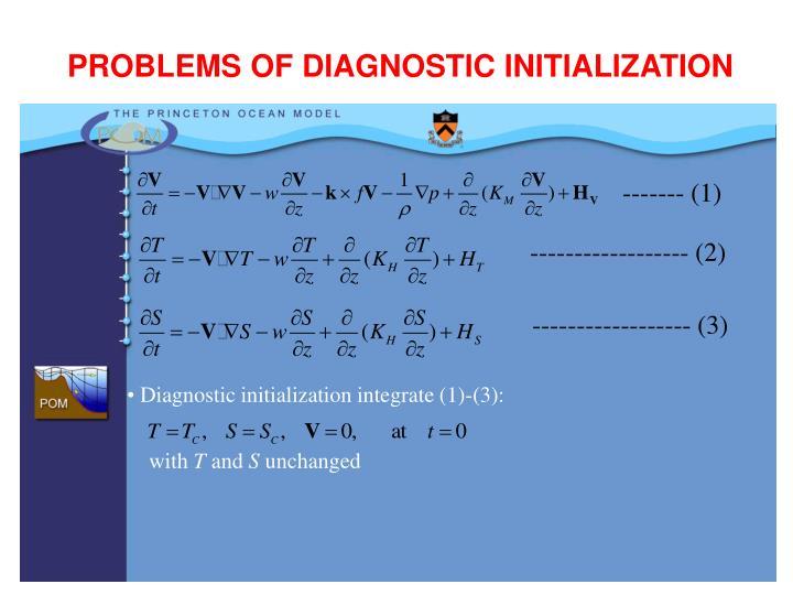 PROBLEMS OF DIAGNOSTIC INITIALIZATION