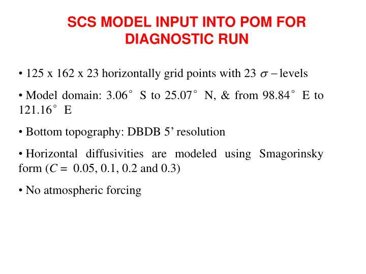SCS MODEL INPUT INTO POM FOR DIAGNOSTIC RUN