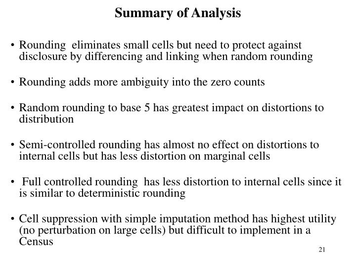 Summary of Analysis