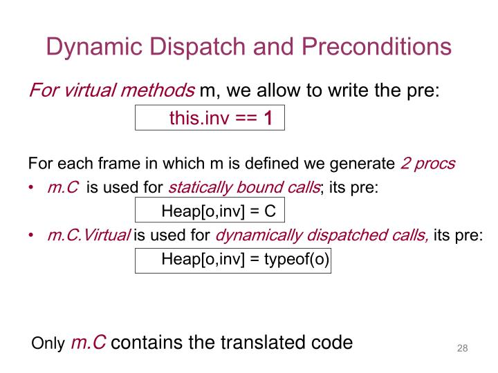 Dynamic Dispatch and Preconditions