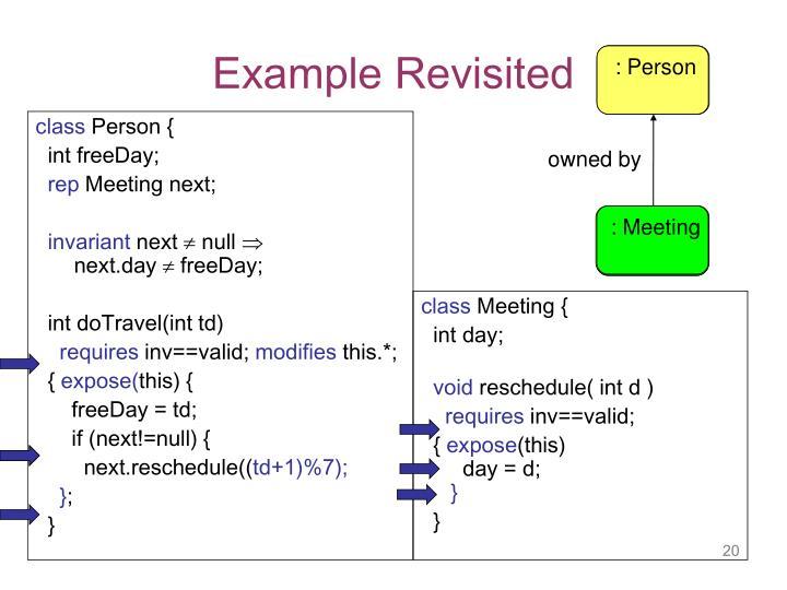 : Meeting