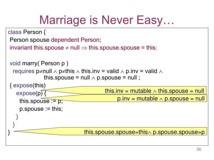 Marriage is Never Easy…