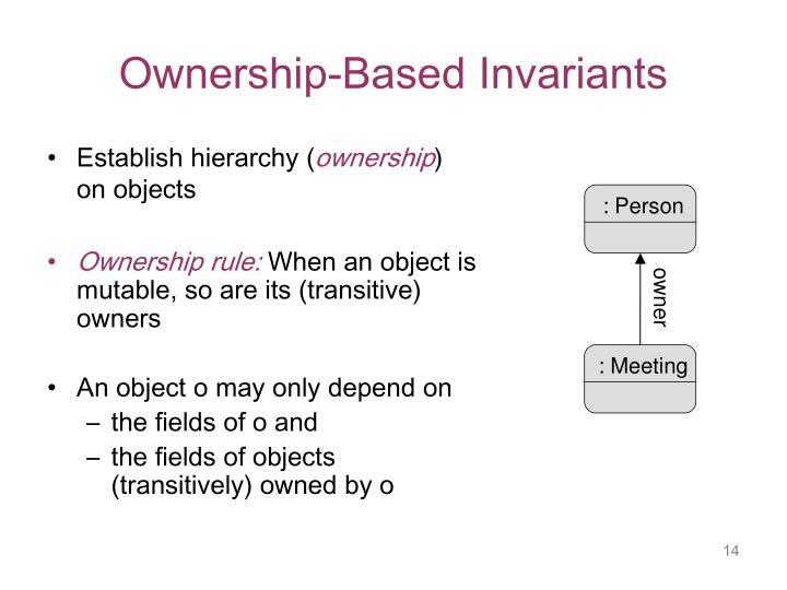 Establish hierarchy (