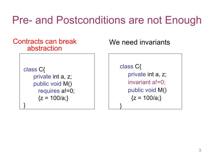 Contracts can break abstraction