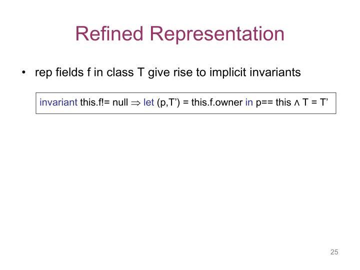 Refined Representation