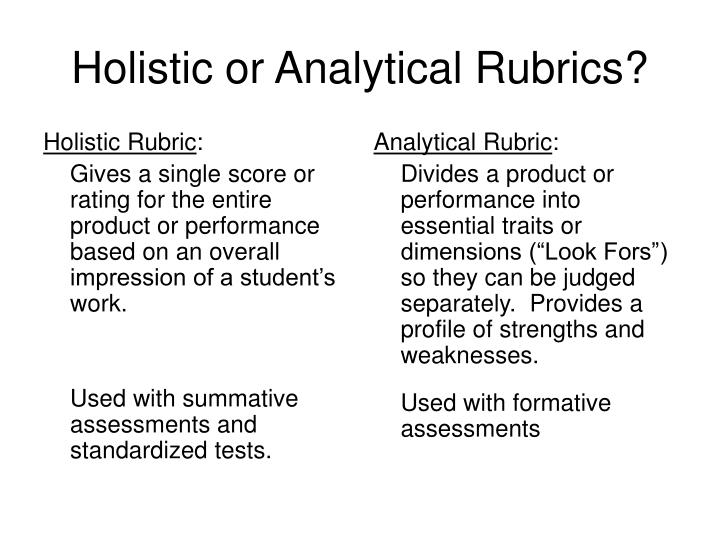 Holistic Rubric
